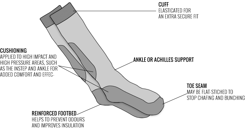 Ski Socks Feature